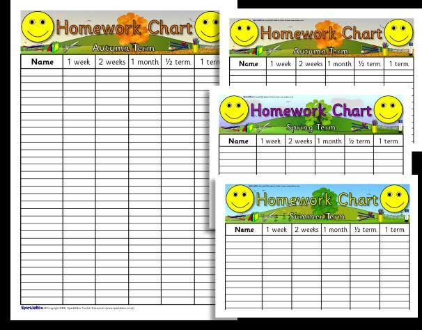SparkleBox KS2 | Editable homework charts (S2B297) | Mr Williams Maths