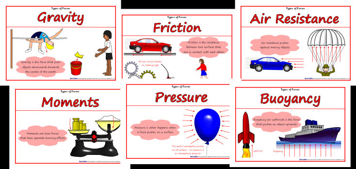 Sparklebox Ks2 Types Of Forces Posters Link Has Been Fixed Mr Williams Maths