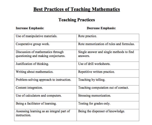Best Practices in Teaching Mathematics
