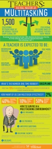 teachers-masters-of-multitasking-infographic-full