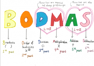 BODMAS – Order of Operations – Julia's School Blog | Mr Williams ...