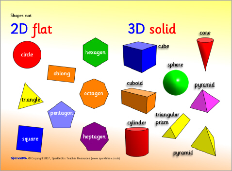 ... mat / poster – free download from SparkleBox | Mr Williams Maths