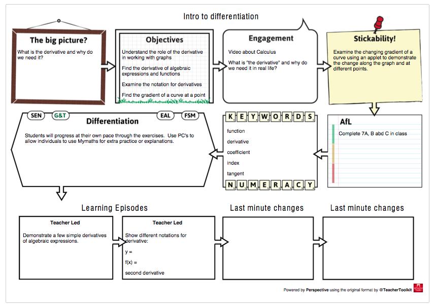 5 Minute Lesson Plan Maths – Printable Editable Blank