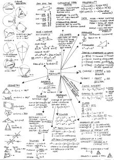 GCSE Maths Revision