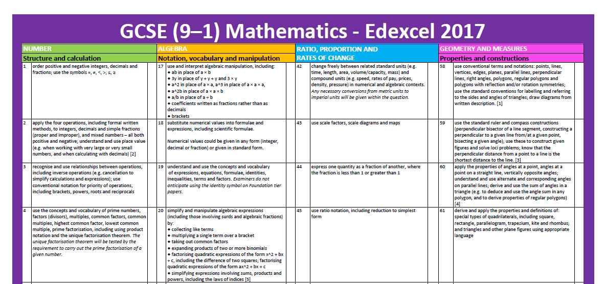 Atemberaubend Math Sheets Nd Grade Second Worksheets Free Printable ...